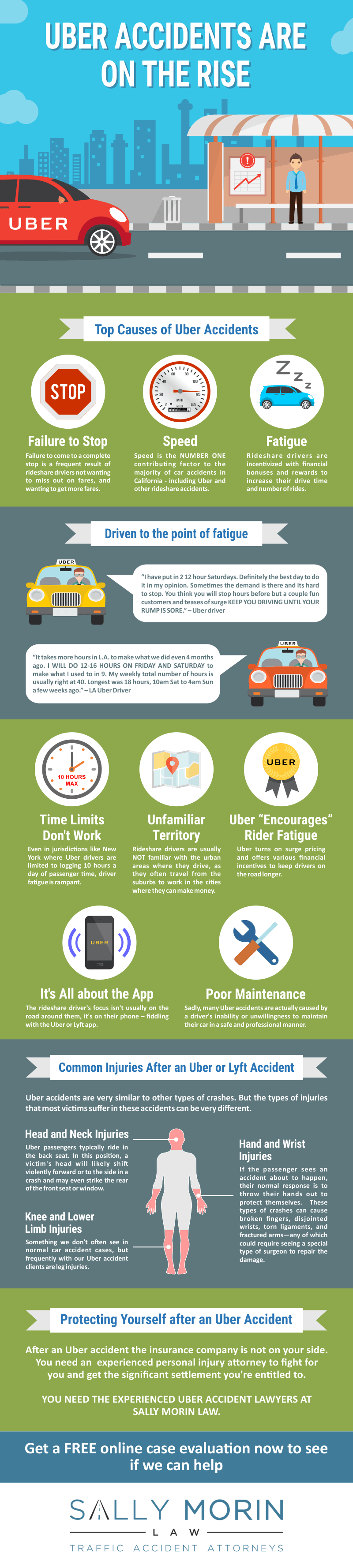 uber accident causes and injuries